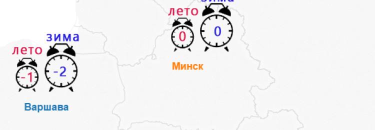 Время в Польше