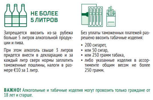 Нормы ввоза алкоголя и табачной продукции в Беларусь из Польши