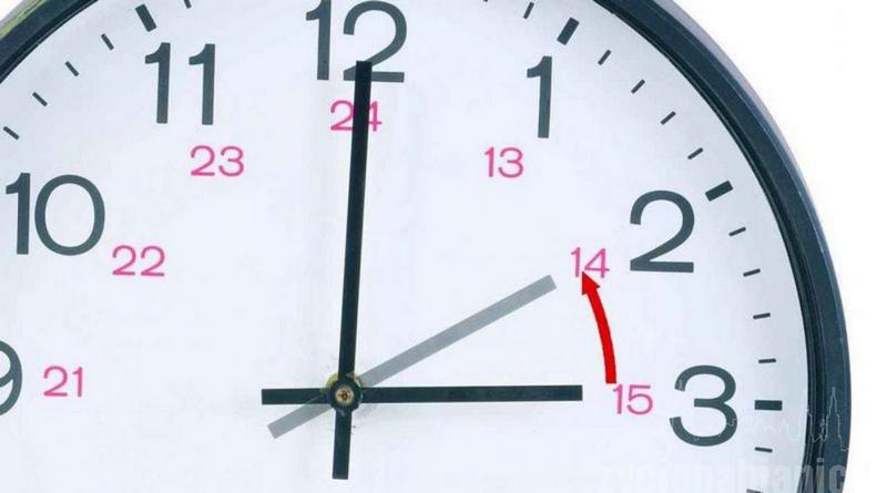 Польша перешла на зимнее время: часы перевели на час назад