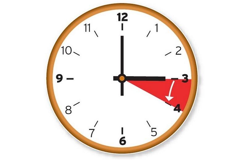 Перевод часов на летнее время в Польше
