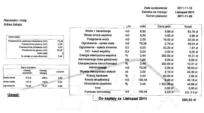 Пример жировки с коммунальными платежами в Польше