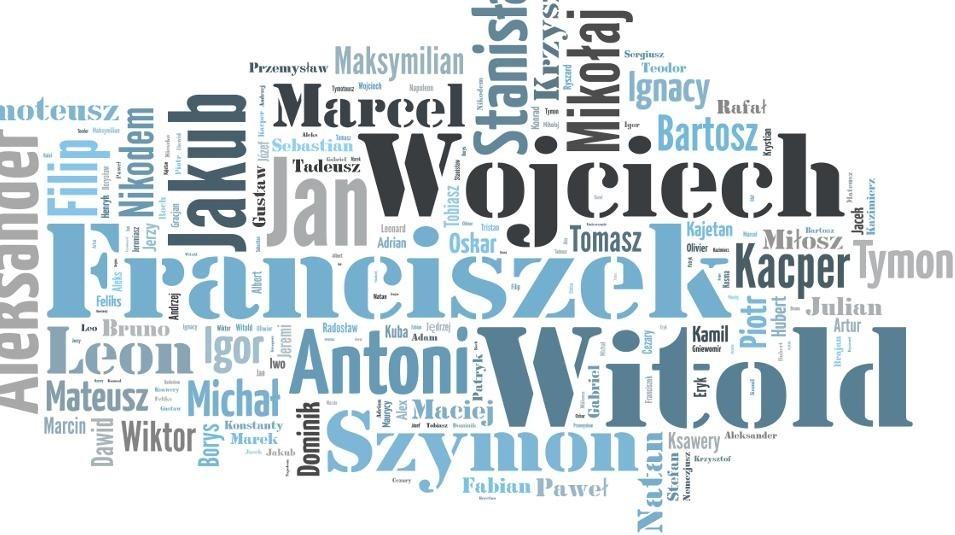 Польские мужские имена