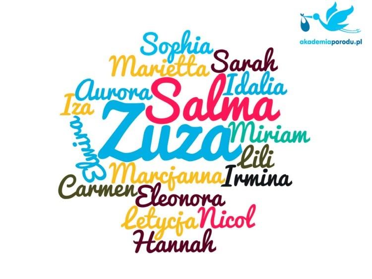 Польские женские имена