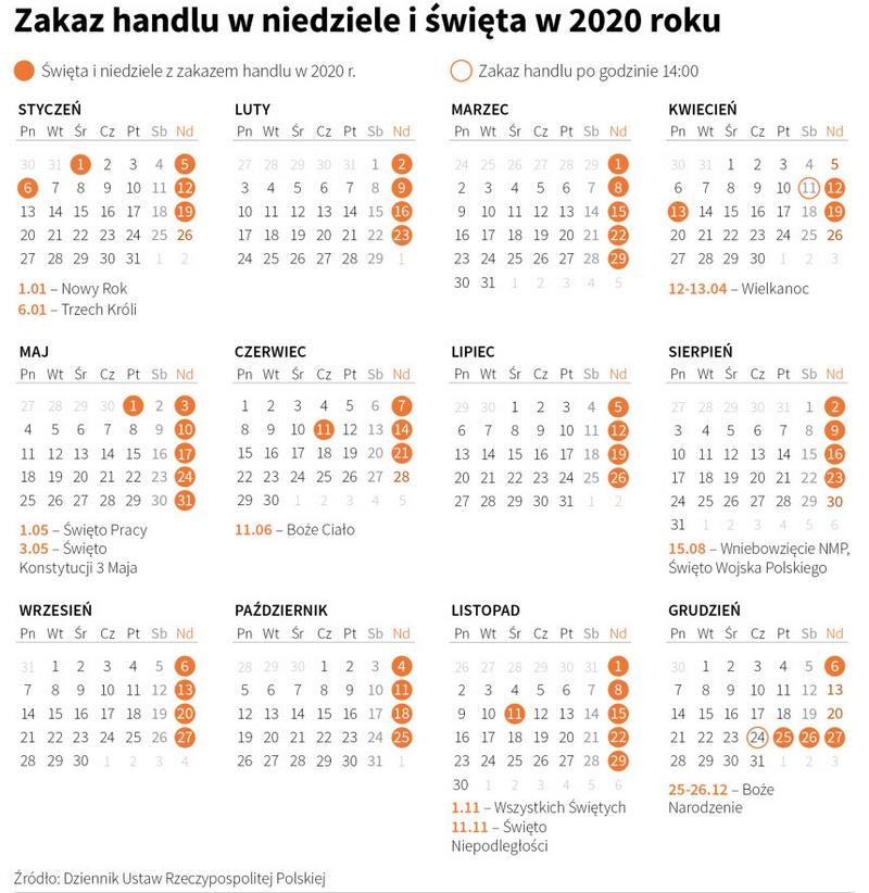 Календарь праздничных и нерабочих дней в Польше 2020